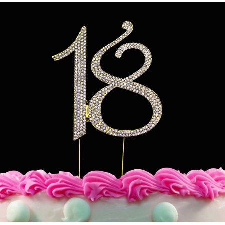 18th Best Birthday Wishes